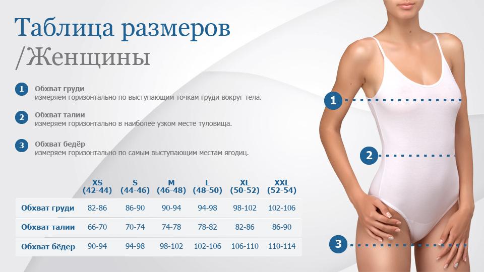 Термобельё Kifa размеры женщины