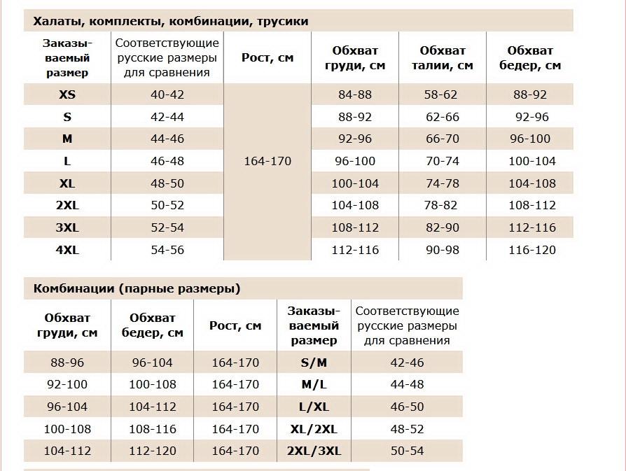 Таблица размеров Итальянского нижнего белья