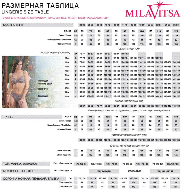 Таблица размеров Милавица